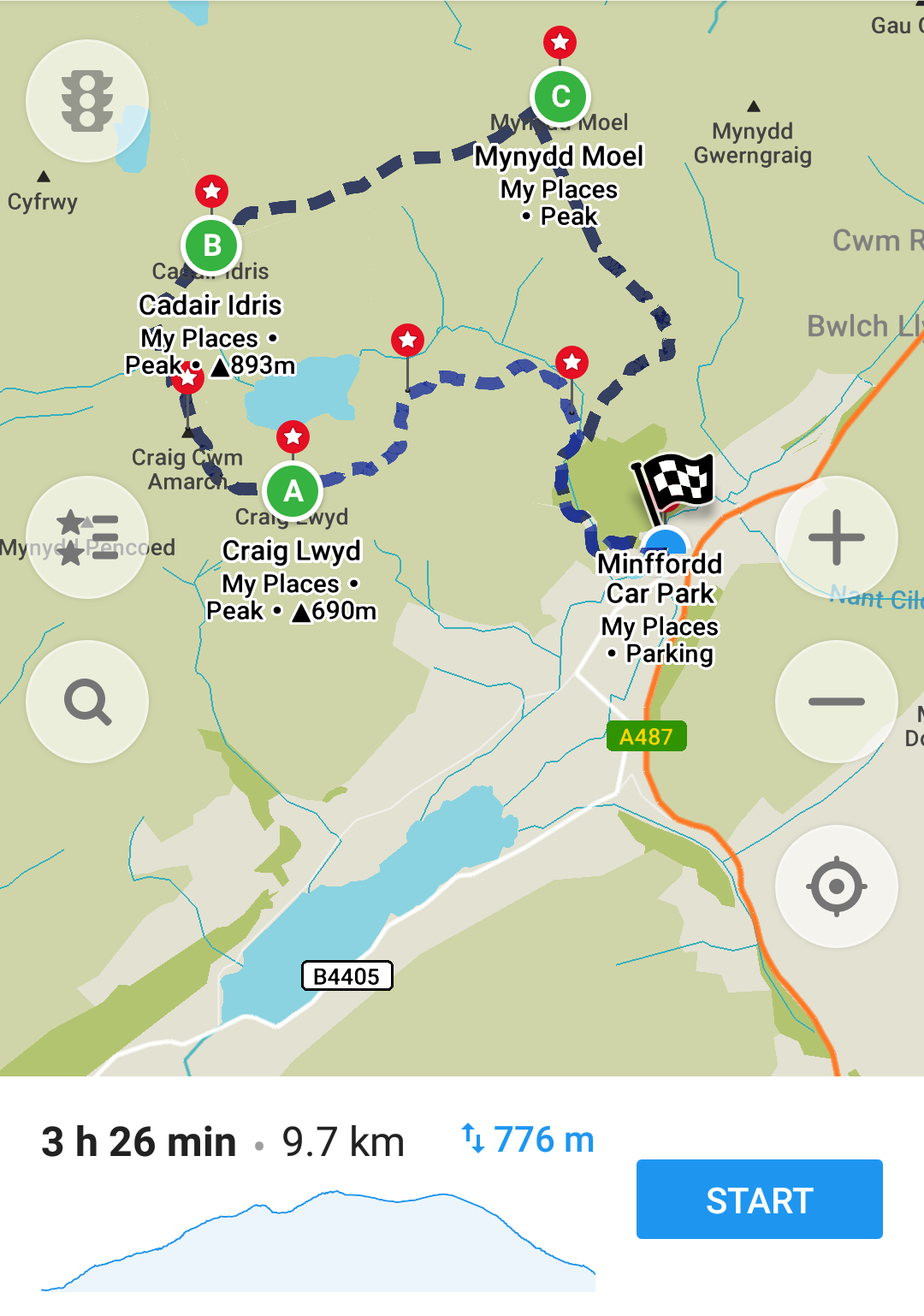 Minffordd Path and full looped walk back down to the car park - Cadair Idris Routes
